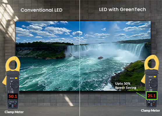 Consume Less And Earn More With GreenTech™