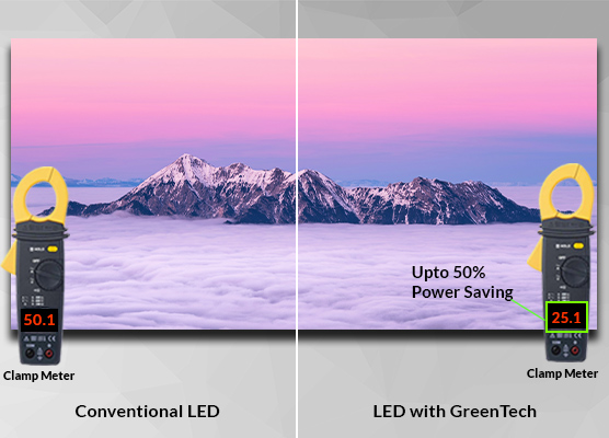 Save Earth Save Money With Our GreenTech™ m